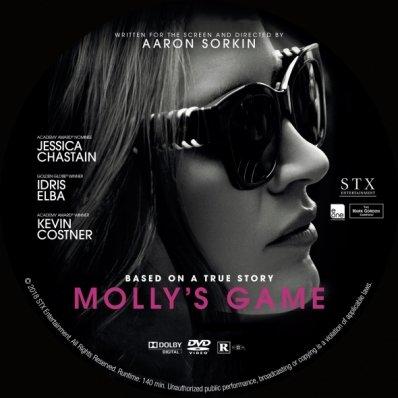 mollys game tab